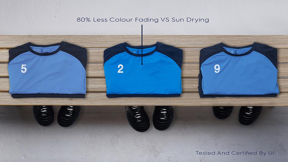 80% less colour fading*
